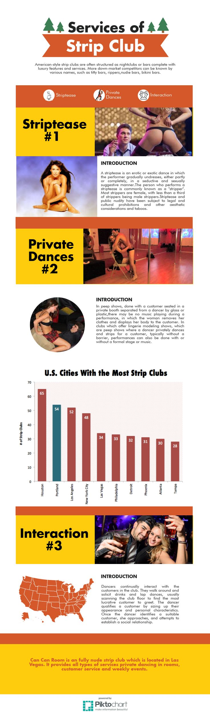 Here we have discuss about top services of strip club and celebrate your bachelo…