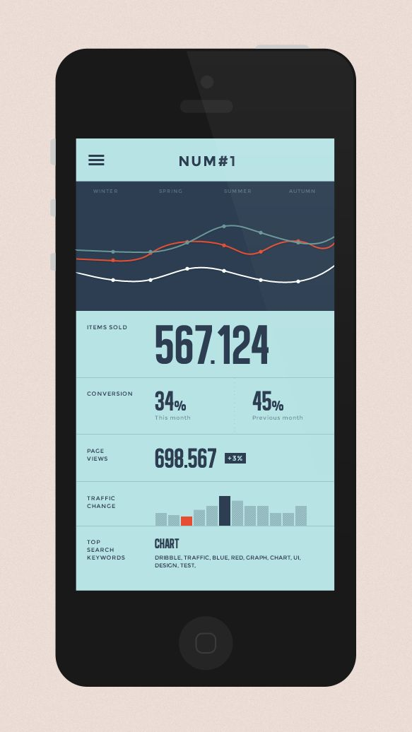 #ui #ux #data #dataviz #iphone