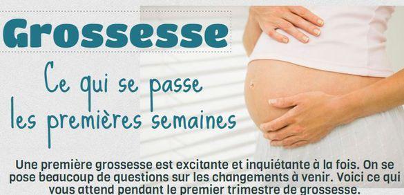 Lorsqu'on est enceinte pour la première fois, on se pose beaucoup de questions, notamment sur tous les changements que va subir notre corps. Petit résumé de ce qui vous attend au tout premier trimestre de la grossesse.