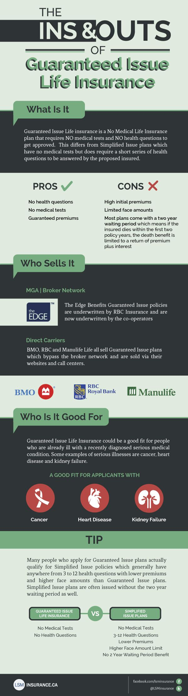 Manulife Life Insurance Quote Best 25 Guaranteed Issue Life Insurance Ideas On Pinterest  Life