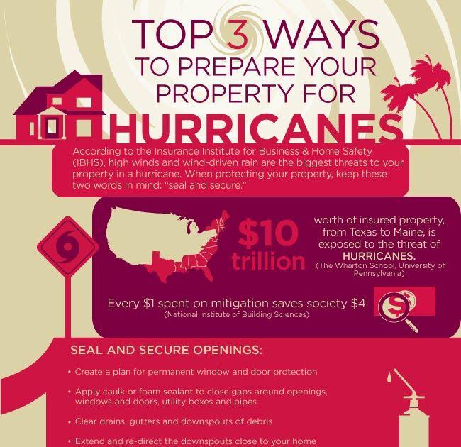 Hurricane Preparedness Graphic With Images Hurricane
