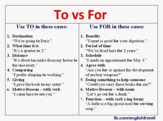 Forum | . | Fluent LandTO vs. FOR | Fluent Land