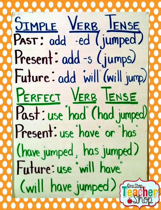 Verb Tense Anchor Chart (Simple & Perfect) *****
