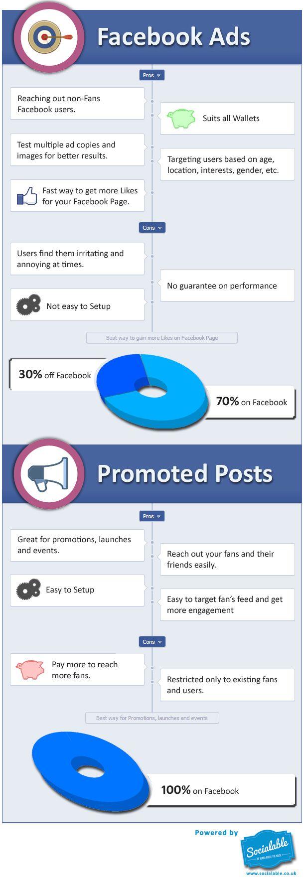 Facebook Ads vs. Facebook Promoted Posts [INFOGRAPHIC]