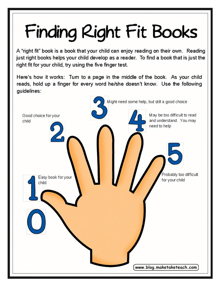 Classroom Freebies: Quick and Easy Way of Finding Right Fit Books