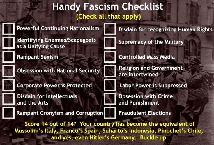 Image result for signs of fascism