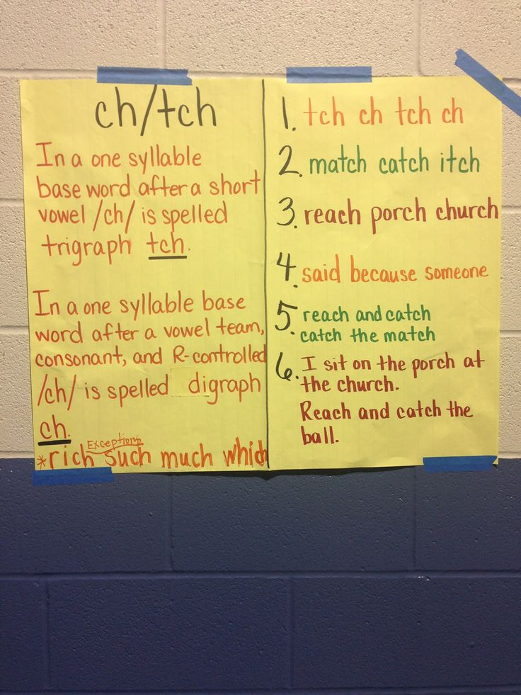 Phonics Ch Tch Rule Writing Phonics Pinterest Best