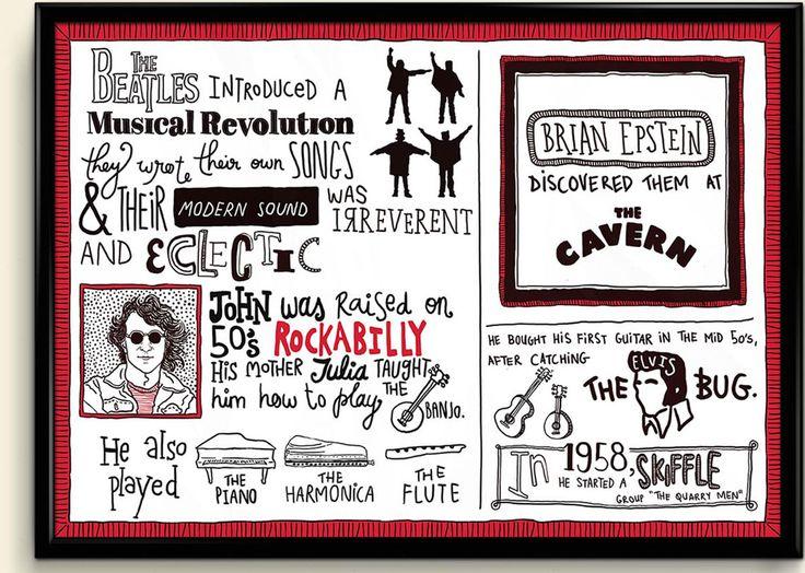 A Story of the Beatles by Taarika John