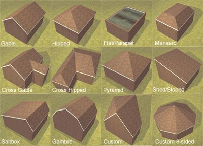 21 best images about Construction :: Roof Types on Pinterest   The ...