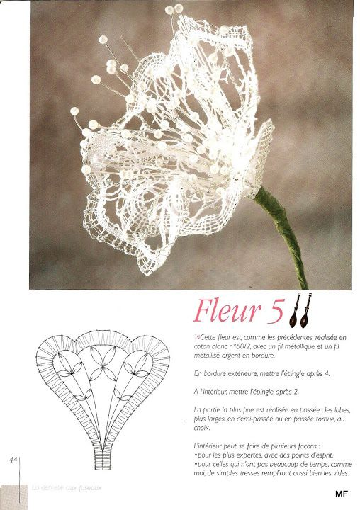 Bobbin Lace Flower