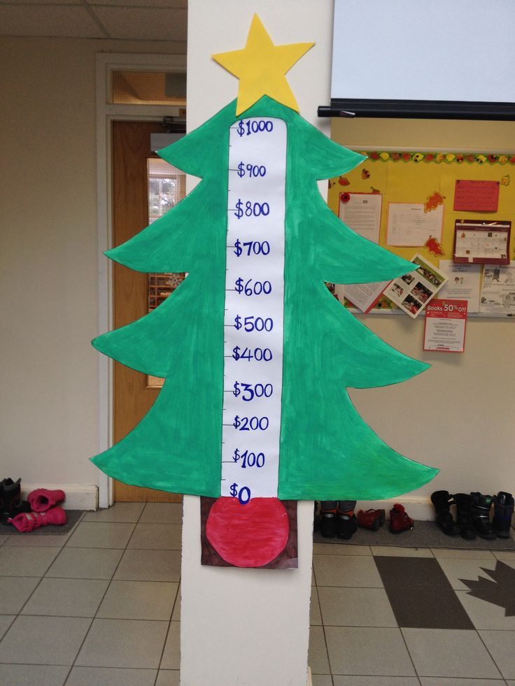 Classroom Raffle Ideas ~ Christmas fundraising thermometer classroom ideas