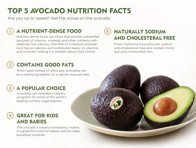 Top 5 Avocado nutrition facts