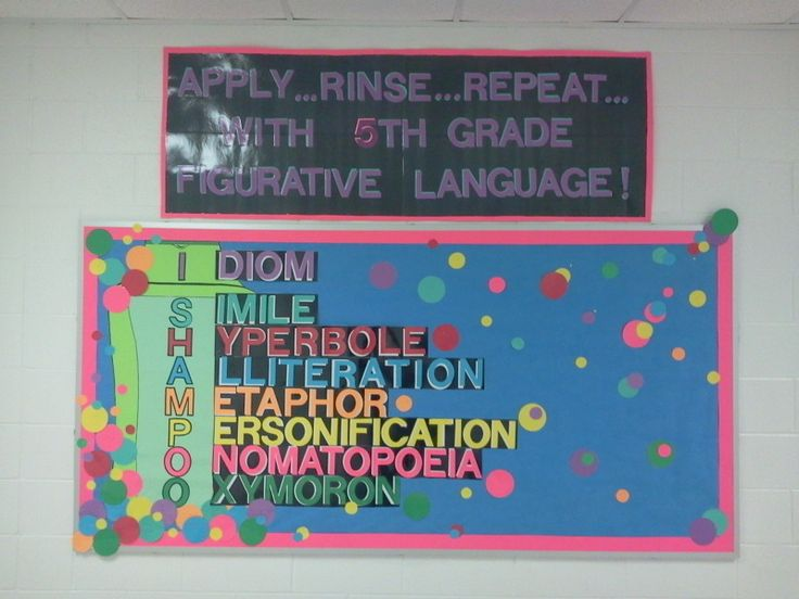 Our 5th grade hallway bulletin board!  The 5 th grade teachers each chosea figurative lanuage and posted student examples on their doors!