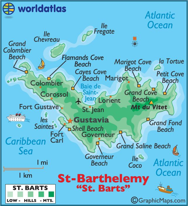 my beloved St. Barts - not our retirement destination, but in the dream category for a reason