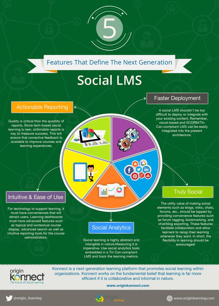32 best LMS images on Pinterest Schools, Budget and Cable - lms administrator sample resume