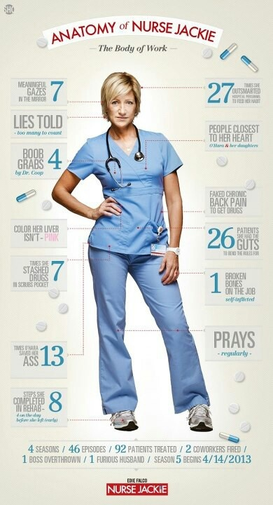 Nurse Jackie is the perfect example of how people are not 100% good or bad.