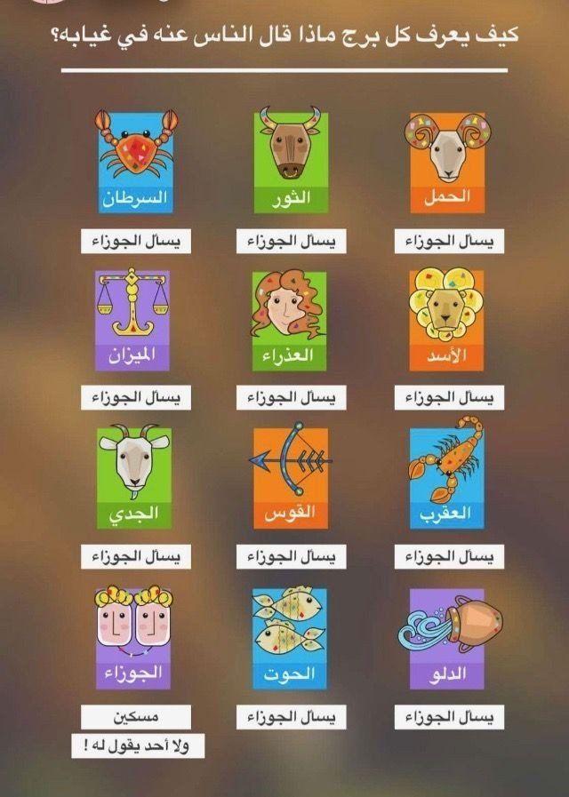 كيف تعرف الأبراج ما يقال عنها في غيابها برج الجوزاء برج الحمل برج الميزان برج الثور برج العق Arabic Tattoo Quotes Disney Phone Wallpaper Arabic Funny