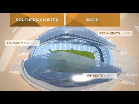 Russia Stadiums - Стадионы России