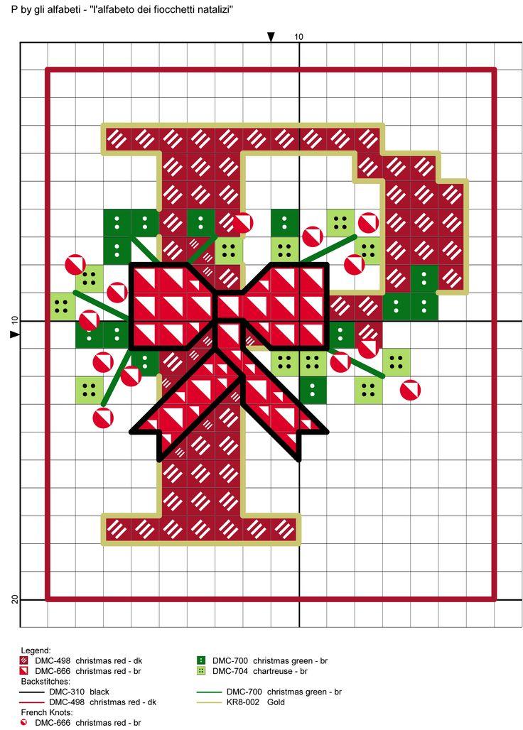 alfabeto dei fiocchetti natalizi P