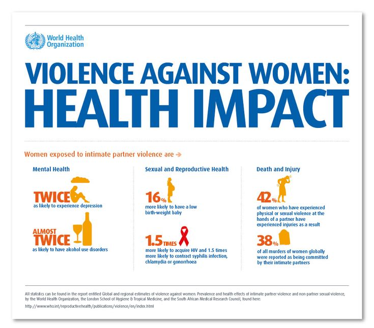 """""""WHO Releases Global Report on Health Effects of Violence Against Women"""" (6/21/13)"""