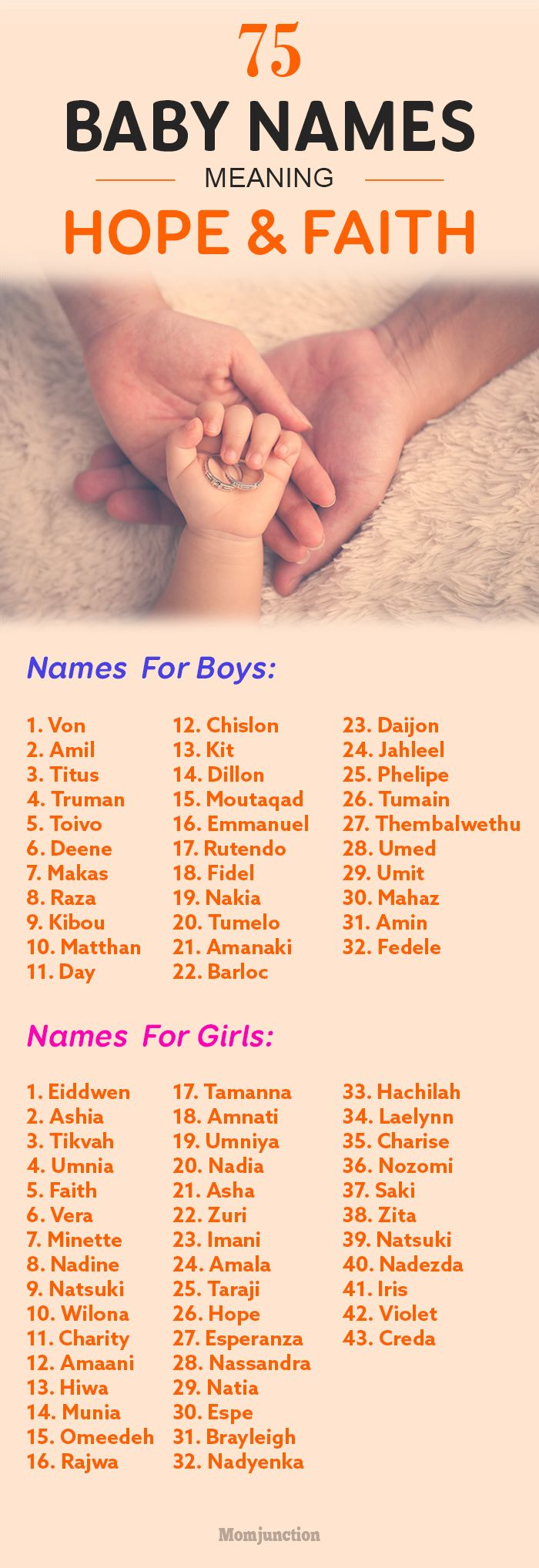 Searching for a unique baby name? MomJunction has compiled a list of 75 baby names that mean hope and faith from various cultures. Just keep reading!