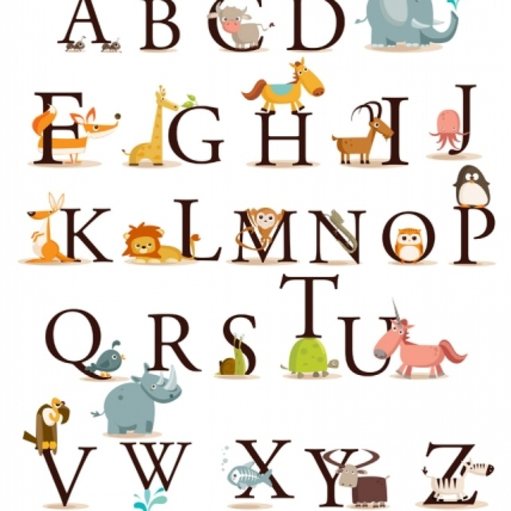 Personalised Alphabet Childrens Print | Gifts For Children | Gifts | Swanky Maison