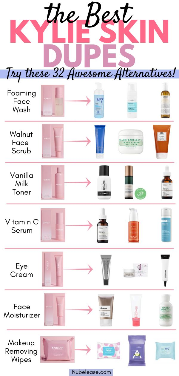 The Best Kylie Skin Product Dupes – Kylie Skin Care Line Review