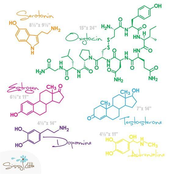 Serotonin, dopamine