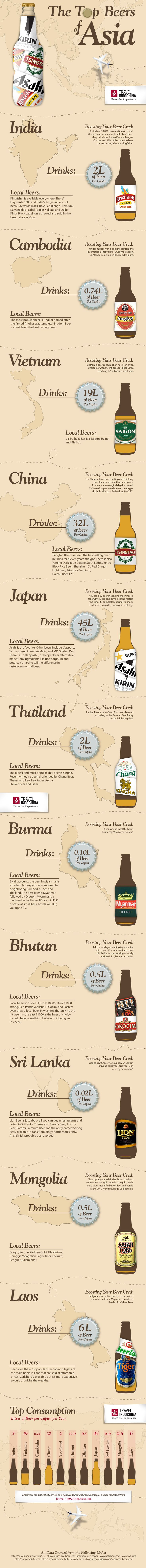 What's your favourite Asian beer? Travel Indochina has put out this cool infographic to name some of the most popular.