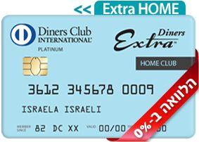 הזמנת כרטיס אשראי אונליין | אתר CalSale