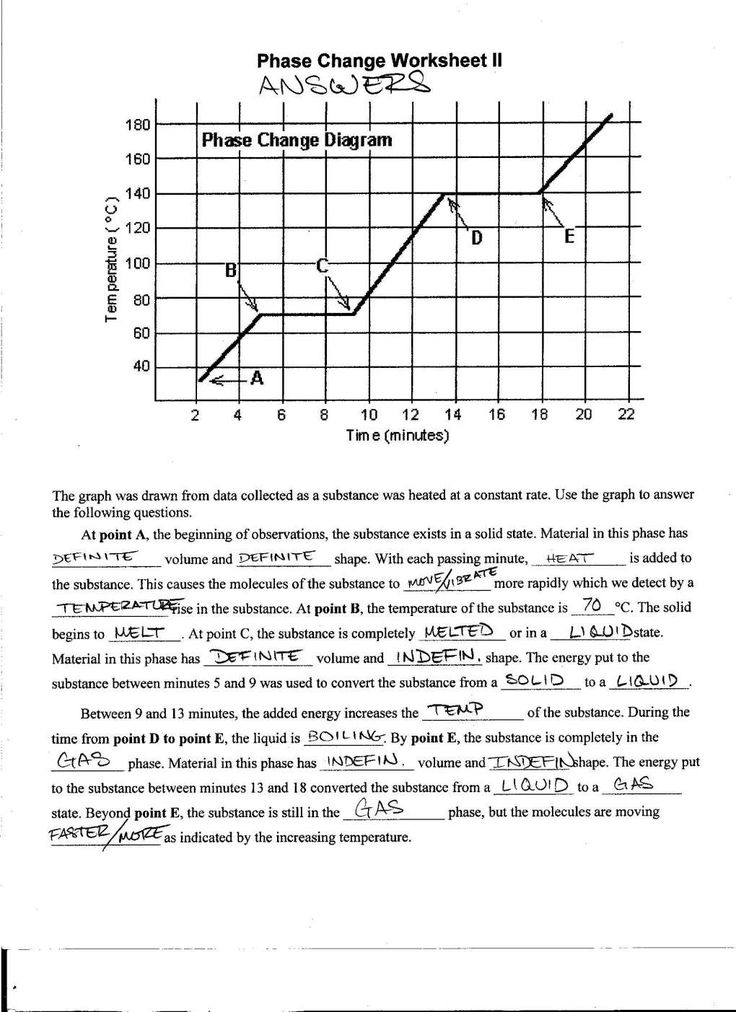 11+ Phase Change Worksheet Answers With Work Worksheets