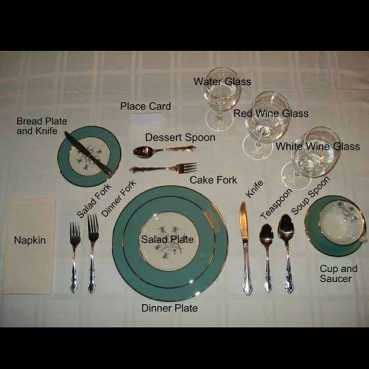 Proper Table Setting 101 - teach your children!