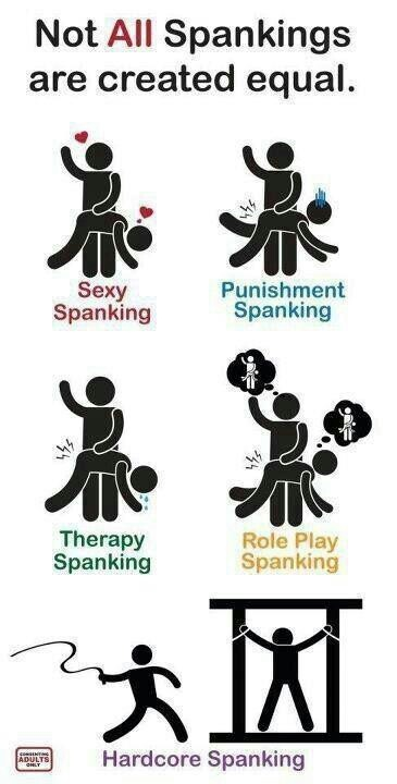 Positions to spank