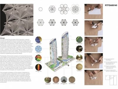 Best Mass Concept Architecture Presentation Board Images On
