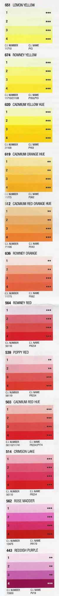 Yellows and Reds  Over 20% Off Daler Rowney Artist soft chalk pastel
