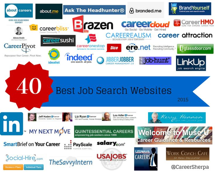 40 Best Job Search Websites 2015 by Hannah Morgan - Career Sherpa