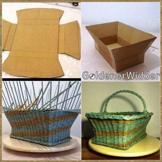 Basket Weaving O Que é : Forma na ko canastas periodico tejido de