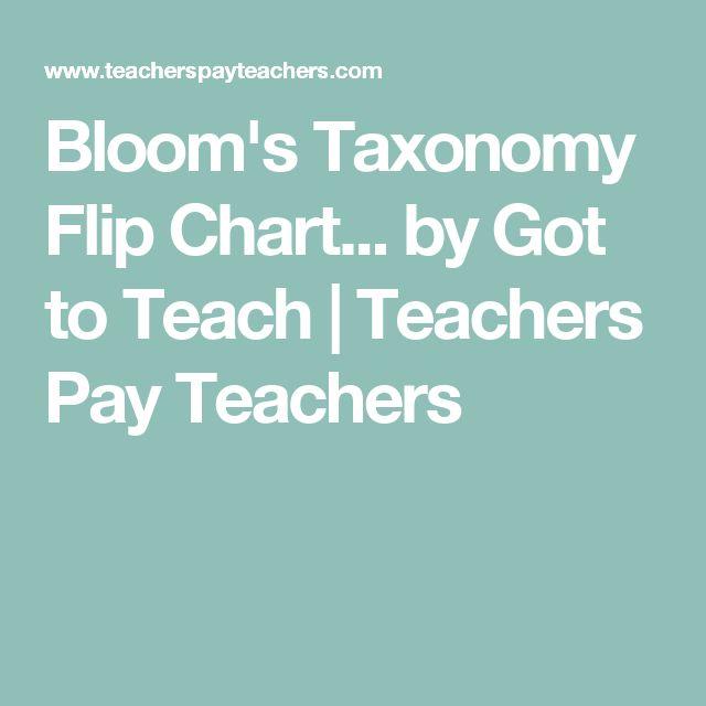 Bloom's Taxonomy Flip Chart... by Got to Teach   Teachers Pay Teachers