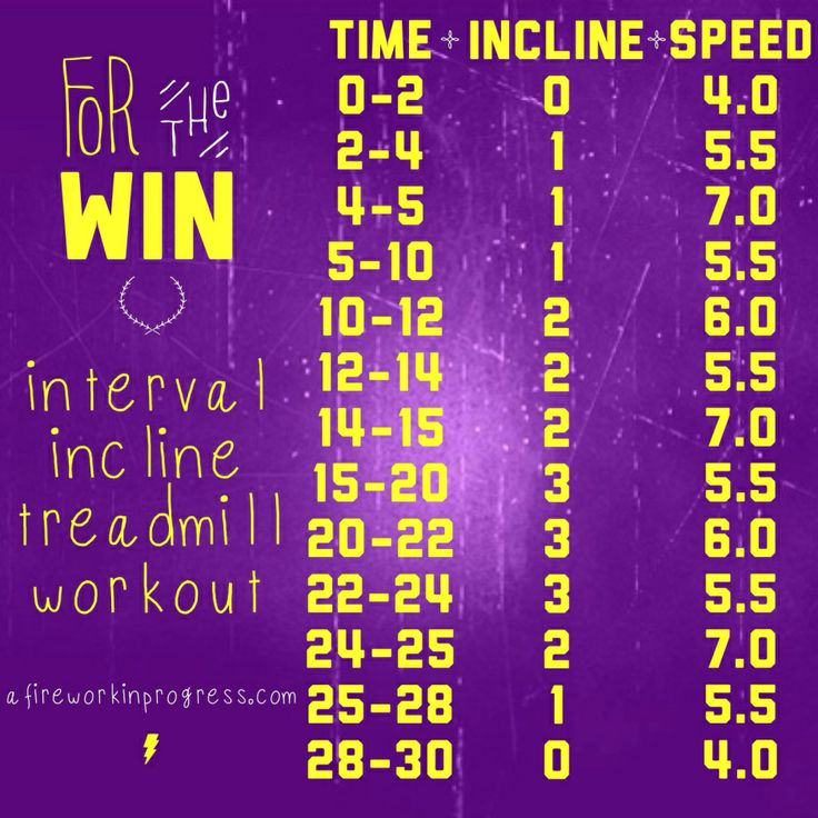 For the win interval incline treadmill workout #gym #treadmill #running #fitness #workout