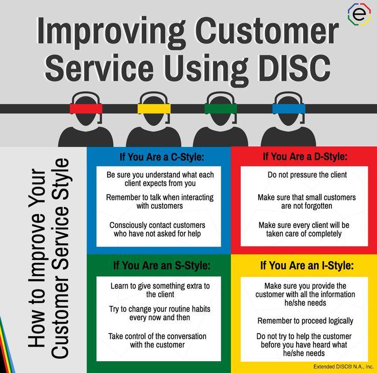 customer service profile