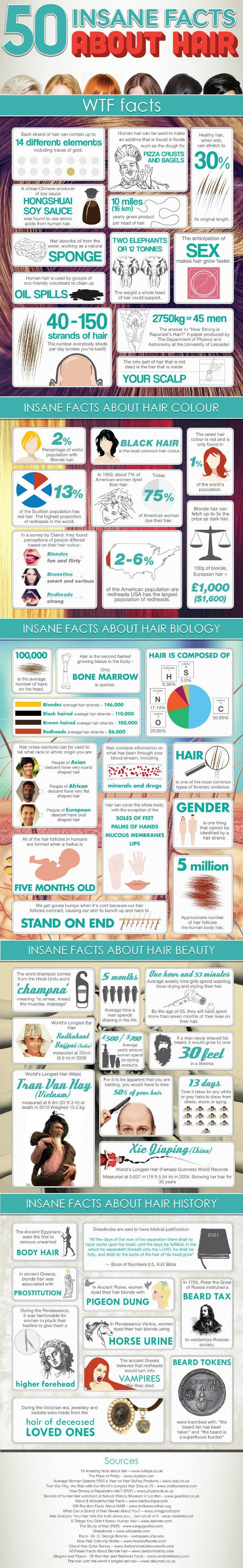 50 Amazing Hair Facts! These are awesome, gross, and cool - all at the same time! [ARTICLE]