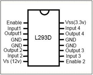 L293D Pin Diagram   Arduino, Electronics circuit ...