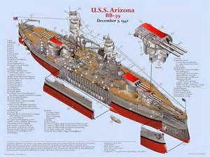 U S S Arizona Salvage - - Yahoo Image Search Results