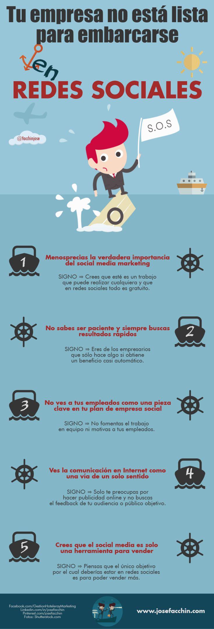 5 síntomas de que tu empresa nos está preparada para Redes Sociales #infografia #socialmedia