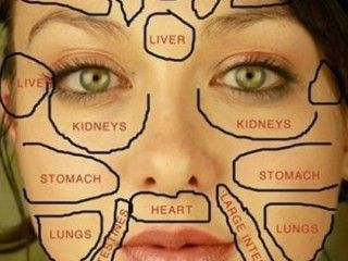 CHINESE FACE MAP REVEALS WHAT YOUR BODY FIGHTS WITH!
