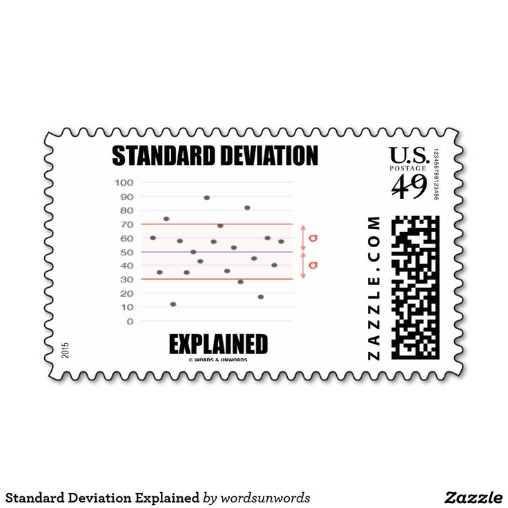 The 25+ best Standard deviation graph ideas on Pinterest Biology - sample variance