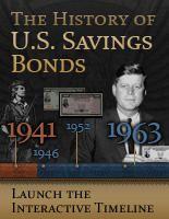 History of U.S. Savings Bonds I bonds info