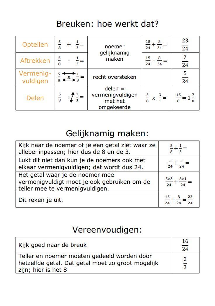 Ikleerinbeelden-Breuken.pdf