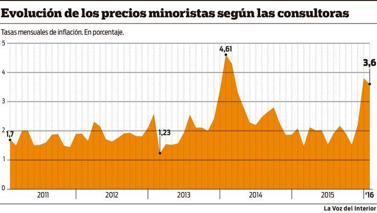 """Desplazan a Bevacqua del Indec y vuelve el """"IPC Congreso""""   La Voz del Interior"""