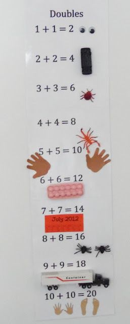 Doubles Chart for Math Facts ~ Pics From Fast Facts Curriculum ~ Cute